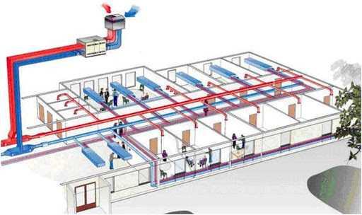 Разработка специального решения для промышленной системы вентиляции
